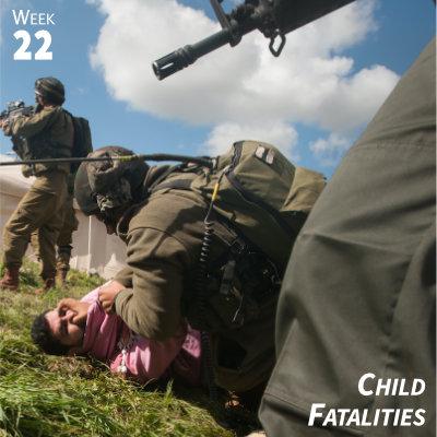 Week 22: Child Fatalities