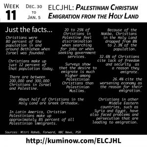Just the Facts: Christian Emigration from the Holy Land