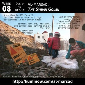 Week #8: Al-Marsad and the Syrian Golan