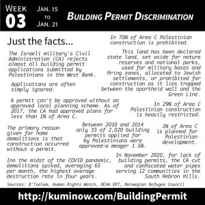 Just the Facts: Building Permit Discrimination
