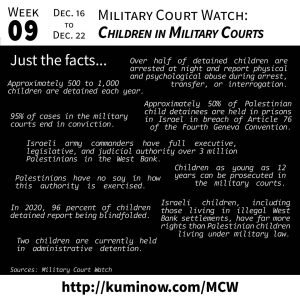 Just the Facts: Children in Military Courts