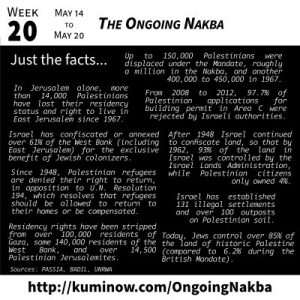 Just the Facts: The Ongoing Nakba