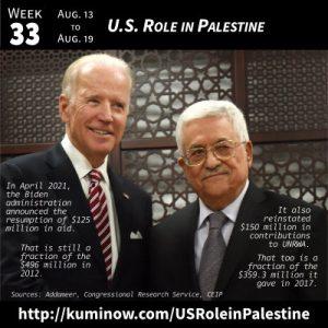 Week 33: U.S. Role in Palestine Newsletter