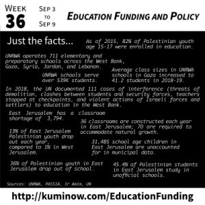 Just the Facts: Education Funding and Policy