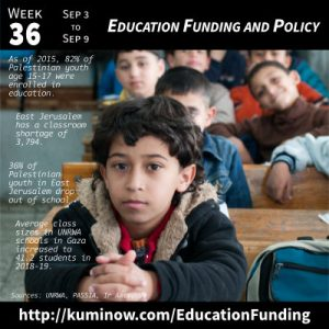 Week 36: Education Funding and Policy Newsletter