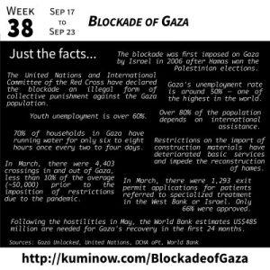 Just the Facts: Blockade of Gaza
