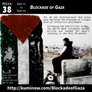 Week 38: Blockade of Gaza Newsletter