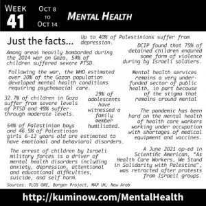 Just the Facts: Mental Health